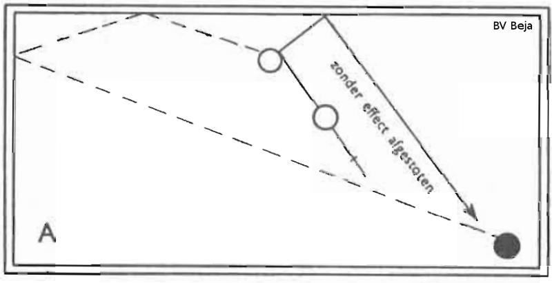 Figuur 14