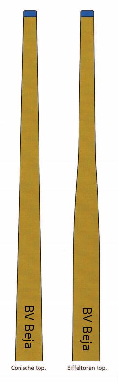 De Conische top en de Eiffeltoren top.