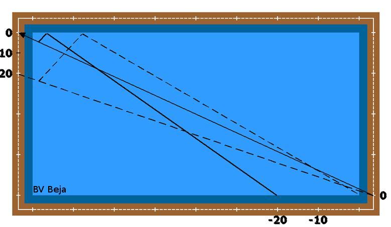driebanden-plus-007