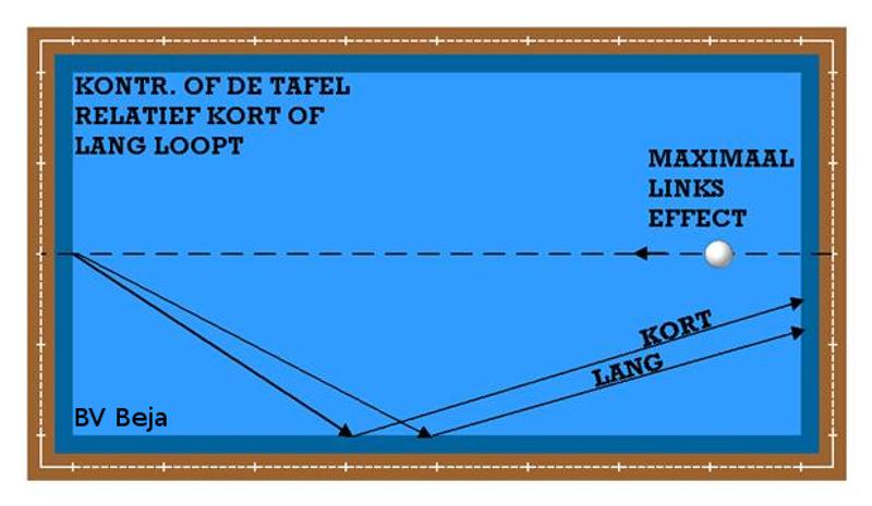 driebanden-speciale-looplijnen-001