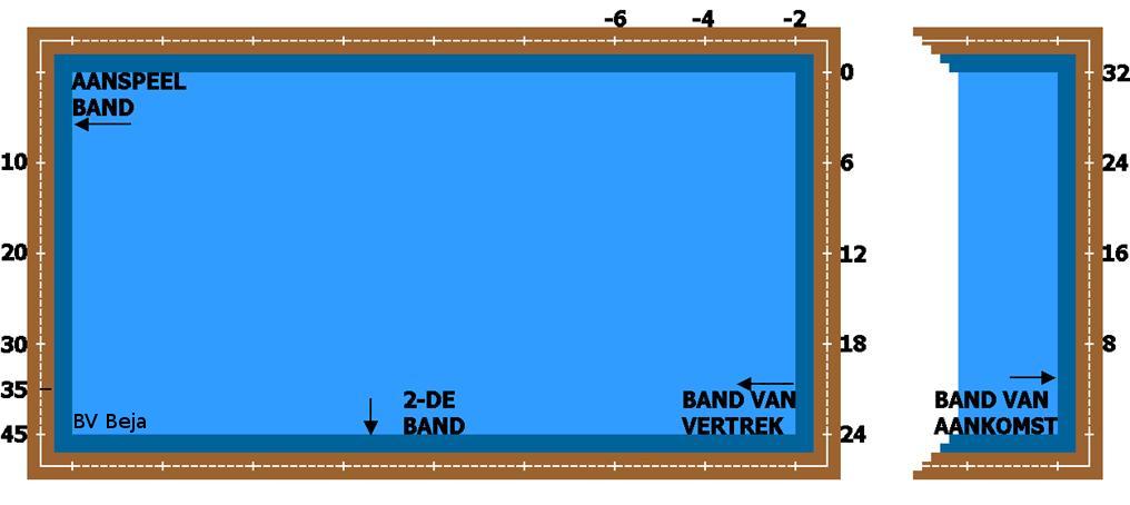 driebanden-van-kuijk-001