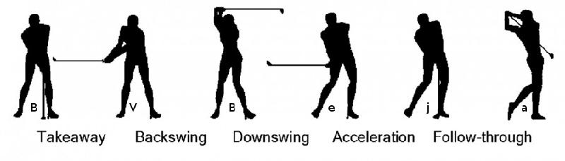Net als de biljarter maakt de golfer zijn afslag altijd af.